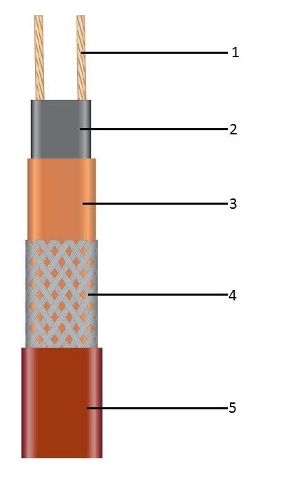 Саморегулирующаяся нагревательная лента 11VR2-F