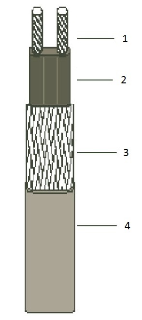 Саморегулируемый кабель Ceilhit RGS RS 40-2-BUV
