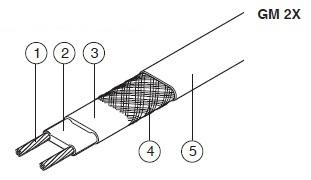 Саморегулируемый греющий кабель Raychem ICESTOP GM2-XT