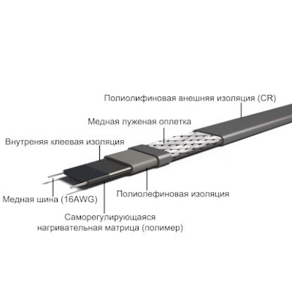 Саморегулируемый кабель Fine Korea SRF 24-2CR