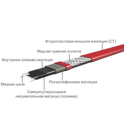 Саморегулируемый кабель Fine Korea SRM 50-2CT