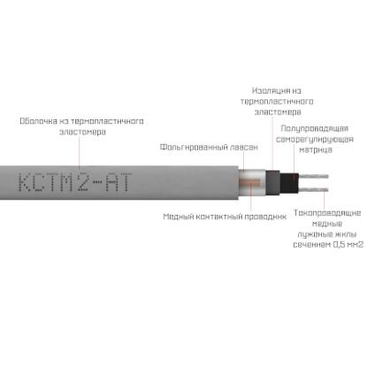 Саморегулирующийся греющий кабель 17КСТМ2-АТ
