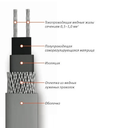 Саморегулирующийся греющий кабель 17КСТМ2-Т