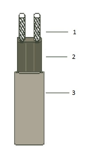 Саморегулируемый кабель Ceilhit LV 10-2-X