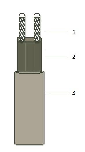 Саморегулируемый кабель Ceilhit LV 40-2-X