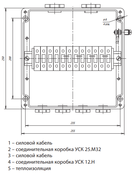Коробка соединительная ССТ УСК 25.M32